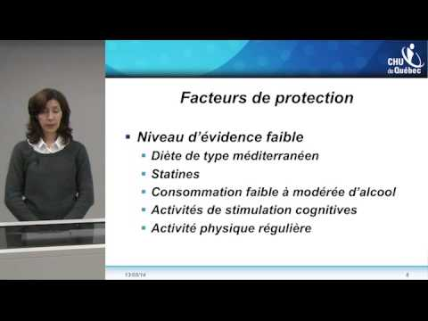 Propédeutique symptômes de lhypertension et les syndromes