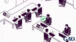 GAO: Agile, Explained: DevOps