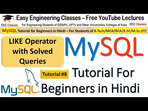 MySQL Tutorial #8 in Hindi: LIKE Operator with Solved Queries