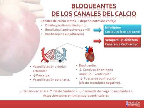 Hemorragia nasal crisis hipertensiva
