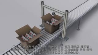 Industrial 3D Vision Sensor