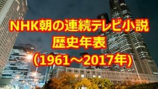 NHK朝の連続テレビ小説歴史年表1961~2017年
