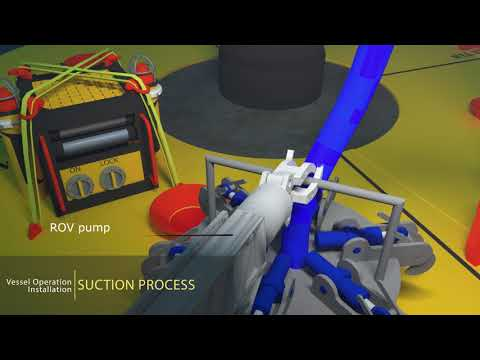 Neodrill - CAN-ductor