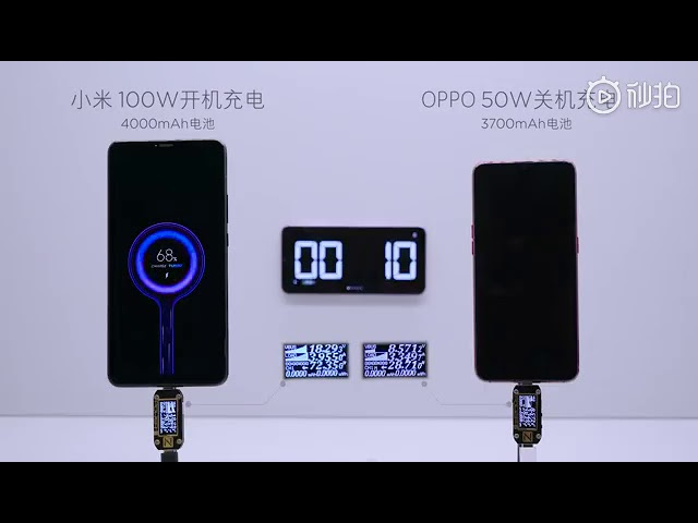 Xiaomi Working on 100W Super Charge Turbo Fast Charging Mass