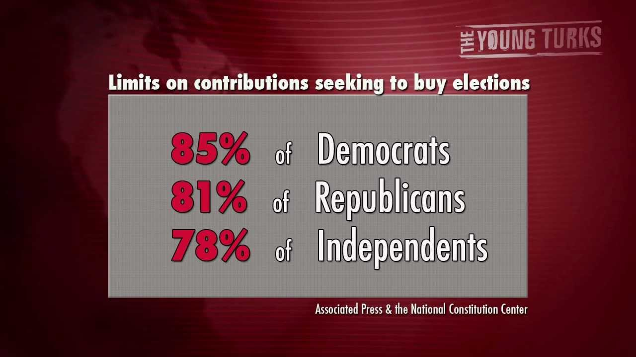 Americans Want Money Out Of Politics - Poll thumbnail