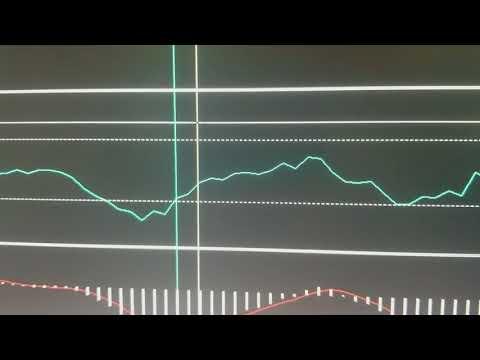 Indicatore forex cci