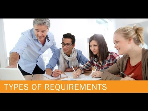Business Analyst training | Types of requirements - YouTube