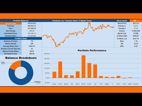 Btc trader törökország