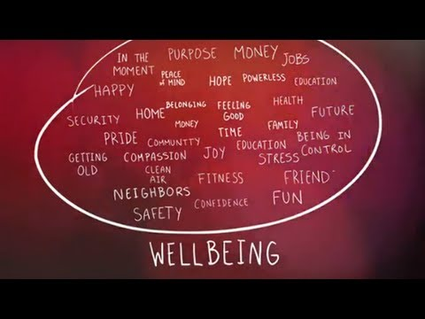 The Wellbeing Project: Working together to create a city of wellbeing
