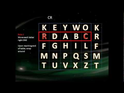 Caesar Cipher in C and C++ [Encryption & Decryption]