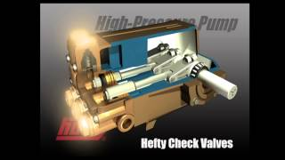 Hotsy High-Pressure Pump