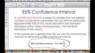 95% Confidence Interval