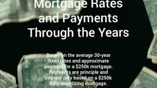 Mortgage Rates Through the Years