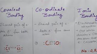 Diffrence between Covalent Bond | Coordinate bond | Ionic bond