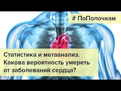 Обезглавленная гипертония после инфаркта