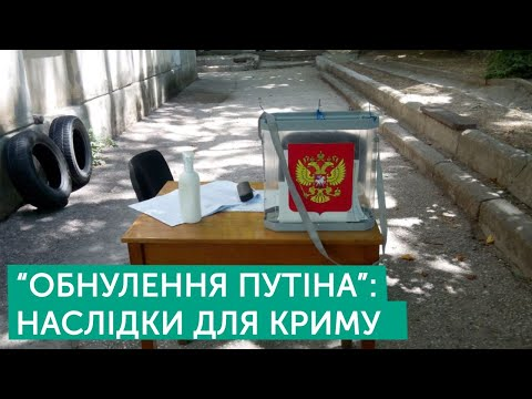 Новий термін Путіна | Сергій Климовський | Тема дня