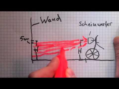 Scheinwerfer am Motorrad richtig einstellen