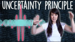 The Heisenberg Uncertainty Principle Explained Intuitively