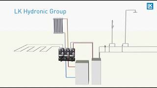 LK HydronicGroup 125