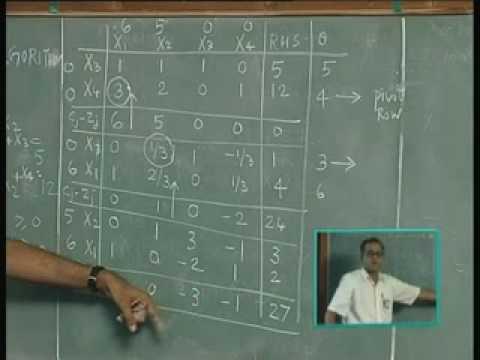 Lección 4. Soluciones de programación lineal - Algoritmo simplex