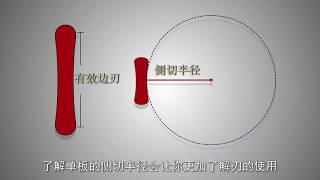 王家凌 XLab口袋教学系列——8、有效边刃及侧切半径