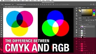 Probably the best illustration of the difference between CMYK and RGB youll