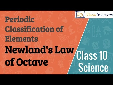 Periodic Classification of Elements - Newland's Law of Octave : CBSE Class 10 X Science (Chemistry)