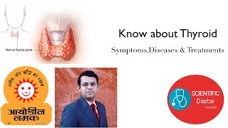 Know about Thyroid   Symptoms, Diseases & Treatments