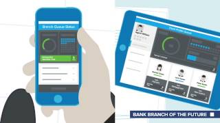 GFT: Bank Branch of the Future