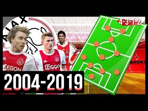 """""""E se l'Ajax non avesse venduto nessuno?"""" - La Formazione più forte dell'Ajax dal 2004 ad oggi"""