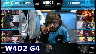 CLG vs Cloud 9 | Week 4 Day 2 S8 NA LCS Summer 2018 | CLG vs C9 W4D2