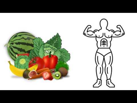 Jak pozbyć się obwisłych mięśni