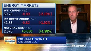 Chevron CEO Mike Wirth on oil prices going negative in April