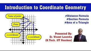 class 11 coordinate geometry - Free video search site - Findclip