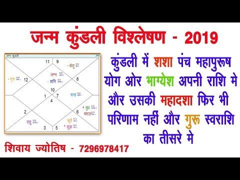 shivay astrologer best - 6 | शश महापुरष योग | भाग्येश स्वराशी का और उसकी महादशा  का फलादेश