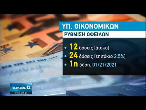 Oφειλές στην εφορία- Ρύθμιση με άτοκο η χαμηλότοκο επιτόκιο   20/06/2020   ΕΡΤ