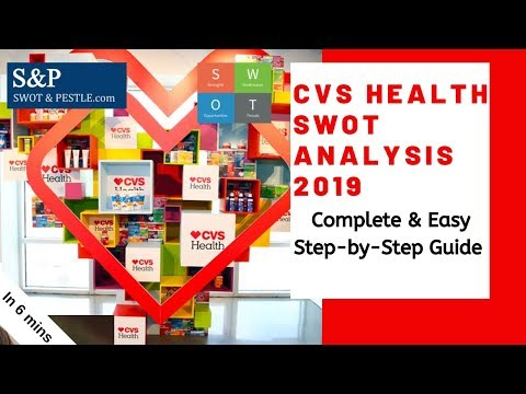 , title : 'How to do a CVS Health SWOT Analysis in 6 mins? Strength, Weakness, Opportunity & Threat.