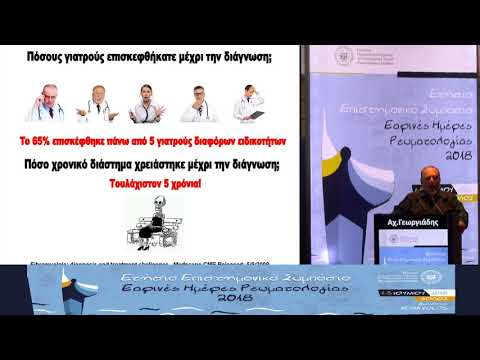 Αχ. Γεωργιάδης - Ινομυαλγία - Εισαγωγή