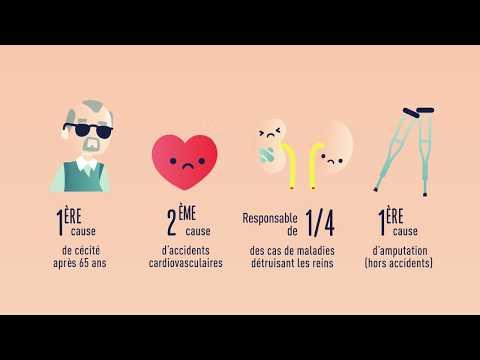 Mesurer la quantité de sucre dans le sang