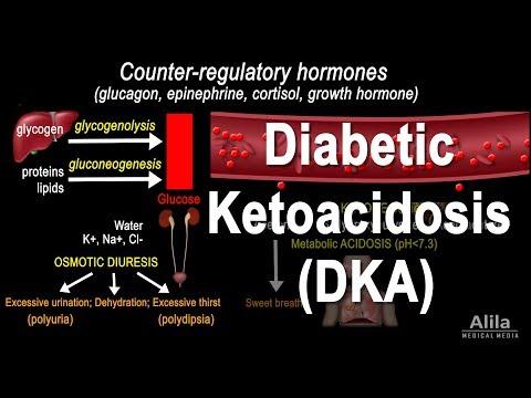 Welche Ernährung sollte für Patienten mit Diabetes folgen