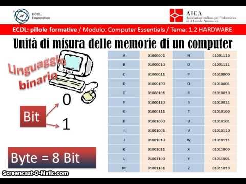 COMPUTER ESSENTIALS - UNITA' DI MISURA DELLE MEMORIA DI UN COMPUTER