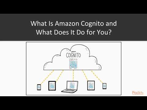 Knowledge Bank by Madhusudhan Rao - AWS Amazon Cognito Cloud
