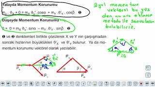 Eğitim Vadisi 11.Sınıf Fizik 12.Föy İtme ve Çizgisel Momentum 3 Konu Anlatım Videoları