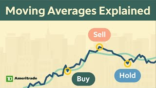 How to Use Moving Averages for Stock Trading
