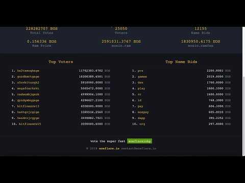 Bitcoin trader vine funziona