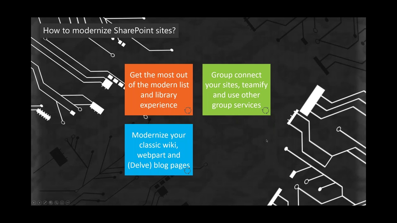 Taking Your SharePoint to the Next Level – Transforming Existing Sites to the Modern Experiences