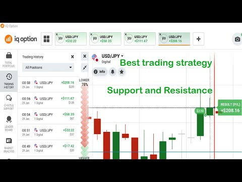 Who got rich on binary options reviews