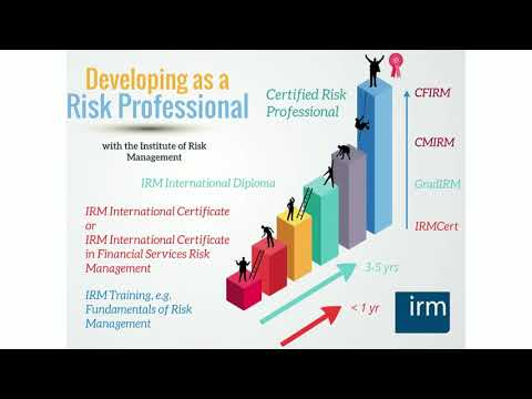Risk Management and the military Carolyn Williams