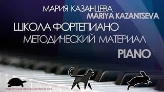 Школа Фортепиано - Мендельсон Ф. Скерцо си минор