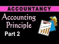 Accounting Principles | Money Measurement | Cost Concept | LetsTute Accountancy